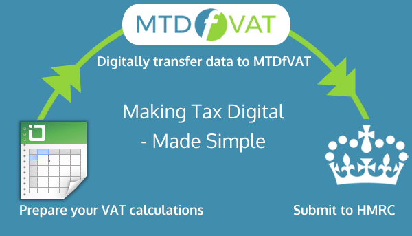 Making Tax Digital - Made Simple